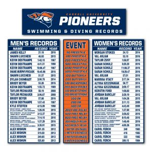 10' X 10' Indoor Swimming Record Board